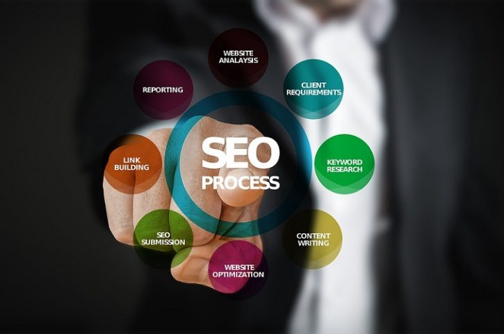 Remember these Tips when Choosing an SEO Agency in HK